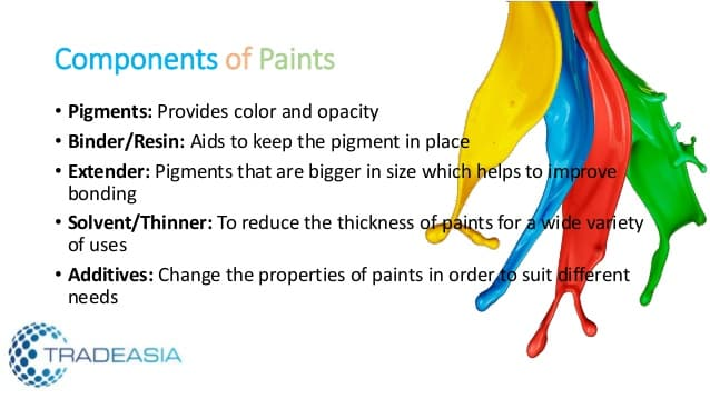 Best Interior Paint Components
