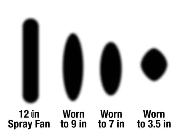 fan size flow rate tips